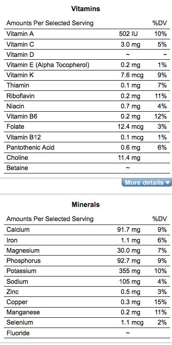 3 figs 1 goat vitamins and mins