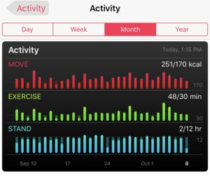 iWatch Month