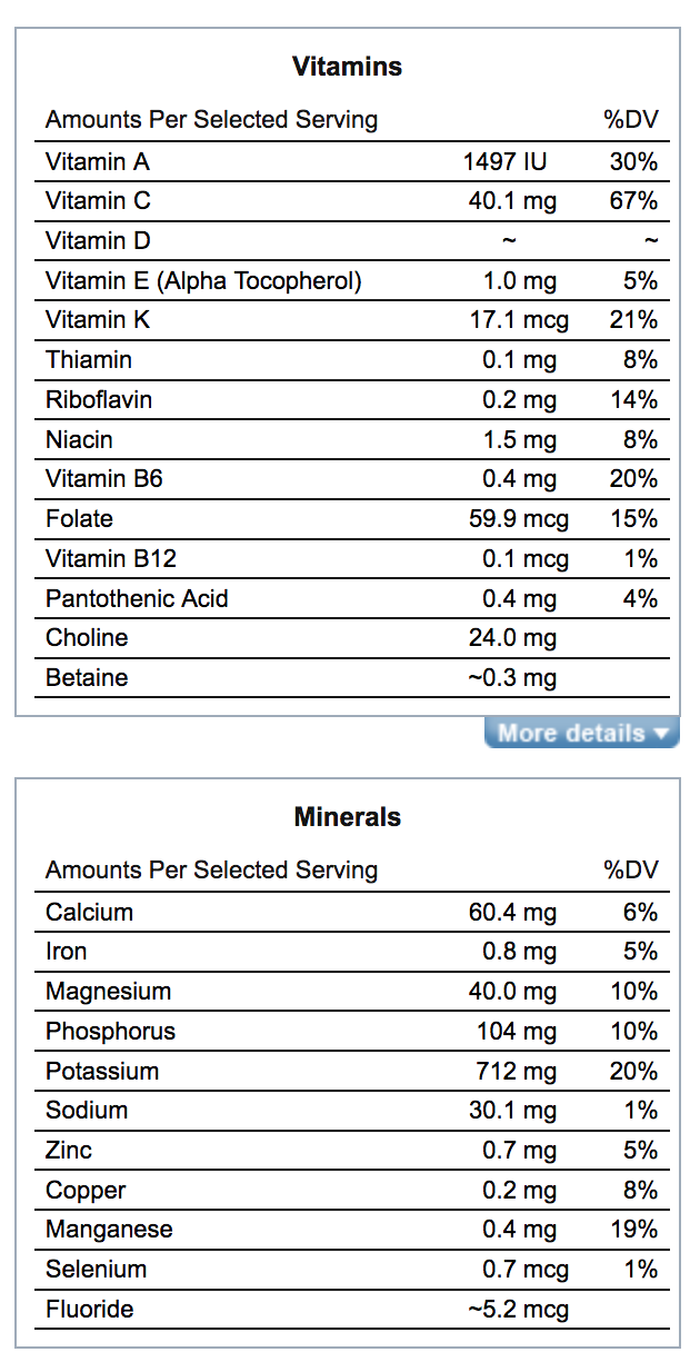 Zucchini and Tomato Salad with Yogurt Nutrient Analysis